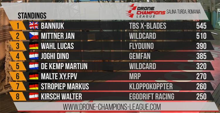 algemeen-klassement-drone-racing-league-2016